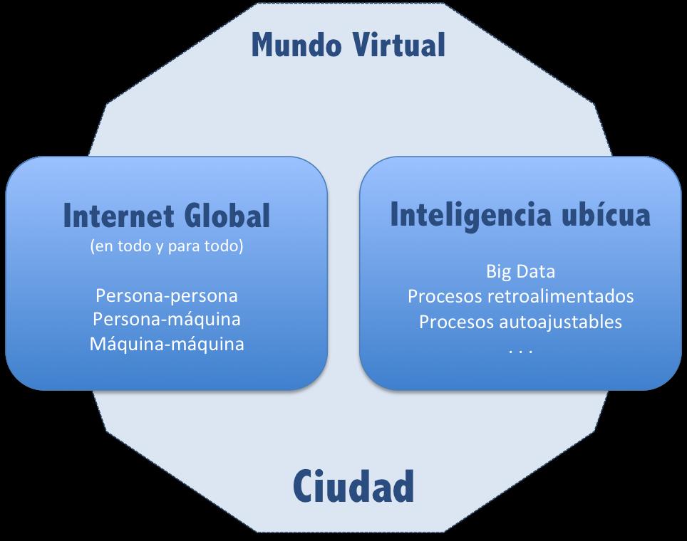 mundo-virtual